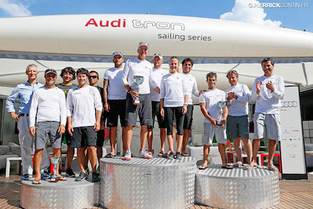 Melges 24 Europea Sailing Series