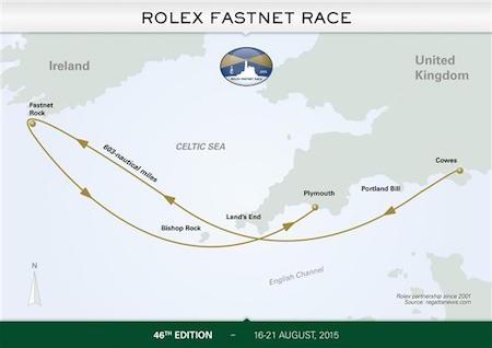 Rolex Fastnet Race 2015