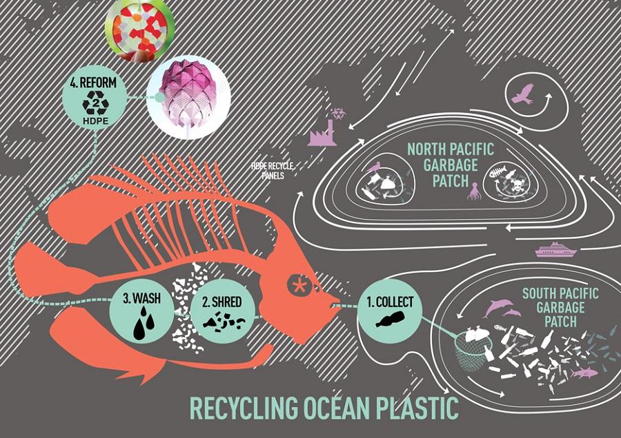 cabañas de plástico 5