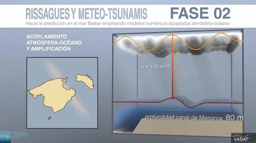 meteotsunami 3