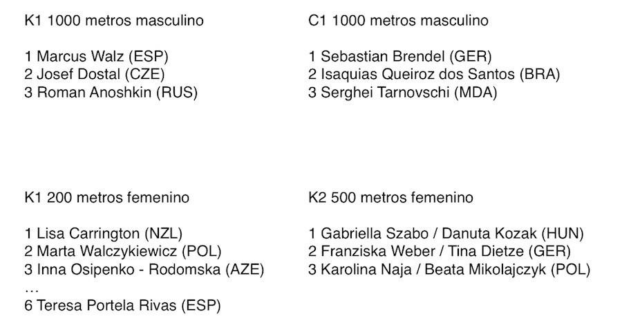 Río 2016 resultados canotaje