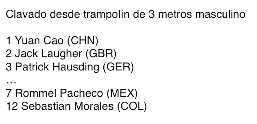 Río 2016 resultados clavados