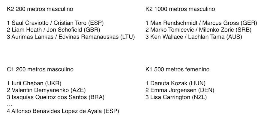 Río 2016 resultados piragua