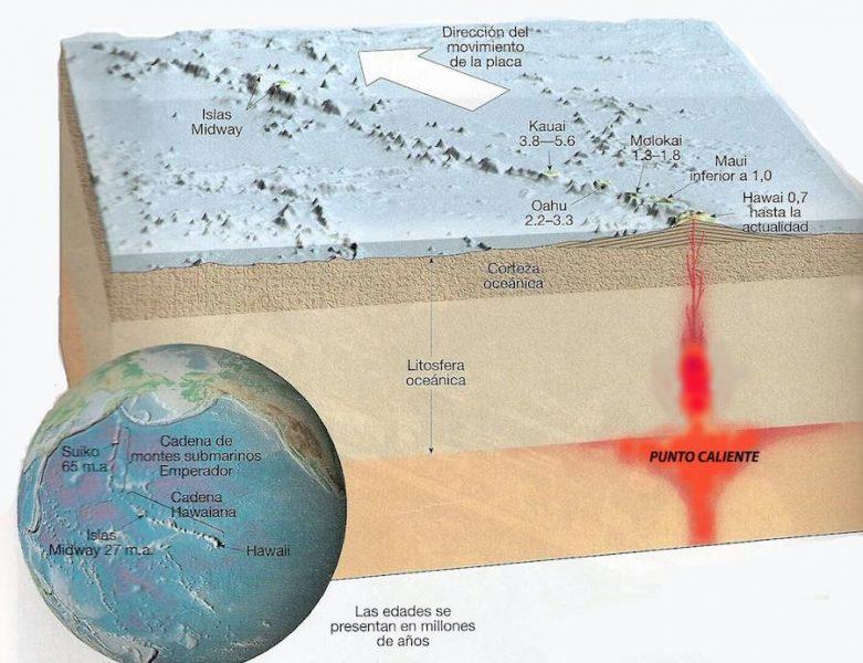 volcanes submarinos 2