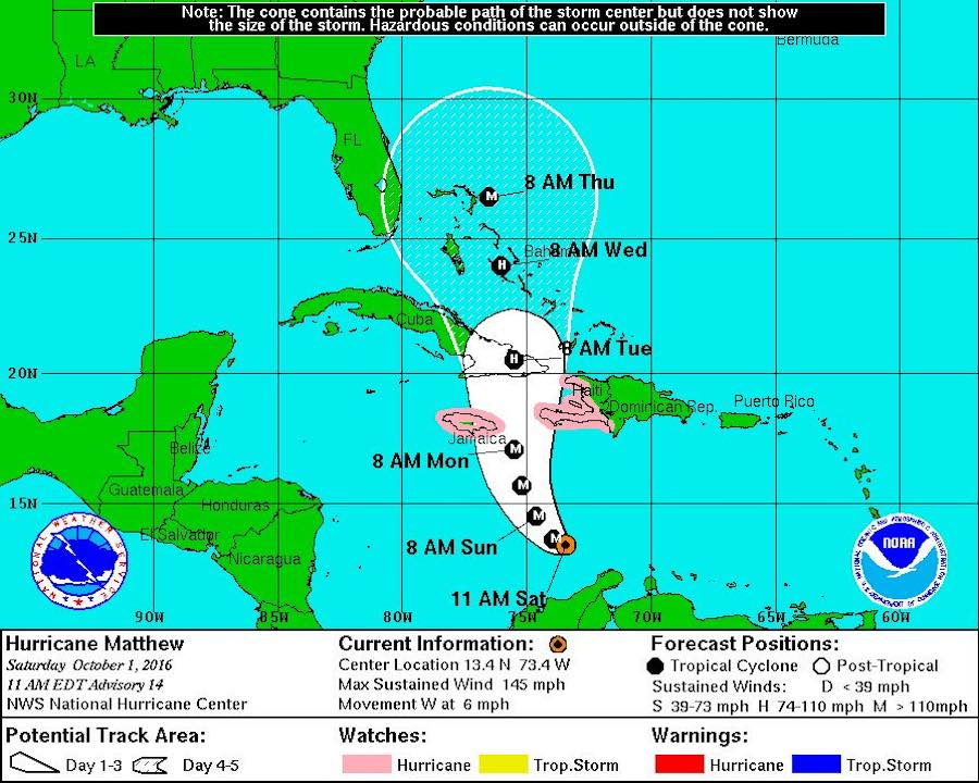 huracan-matthew-1