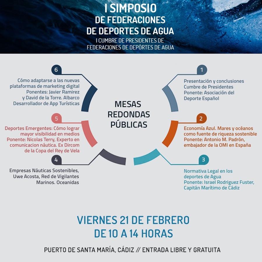 Simposio Federaciones Deportes de Agua - Cumbre Presidentes Federaciones Deportes de Agua